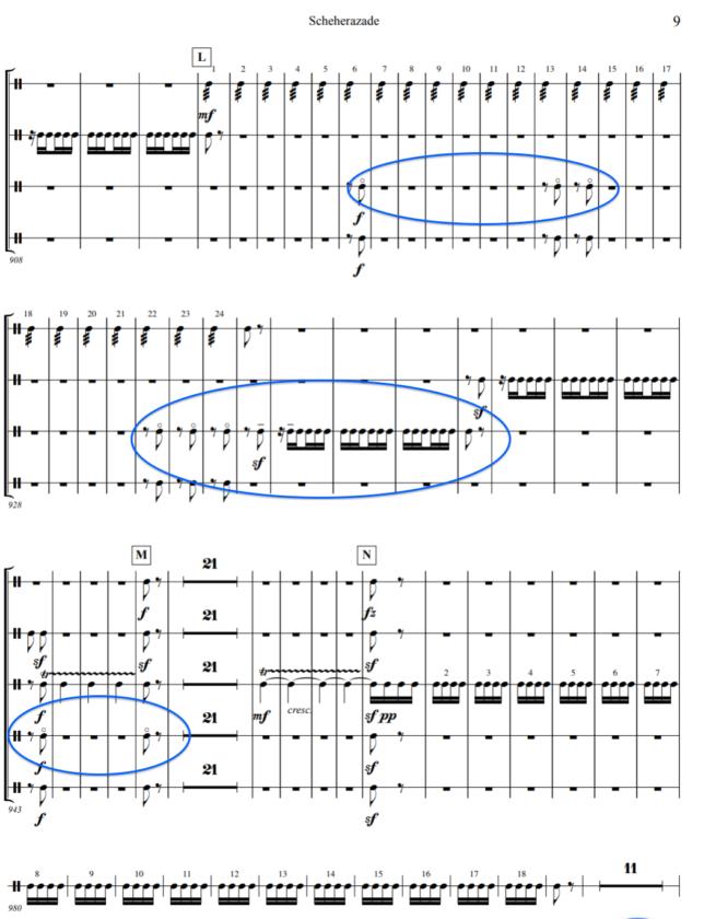 Extracto partitura de platos de Scheherazade de Rimsky-Korsacov