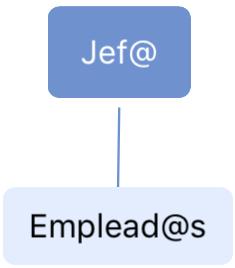 Estructura simple 1
