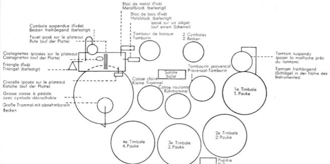 Set Concierto para percusión Milhaud